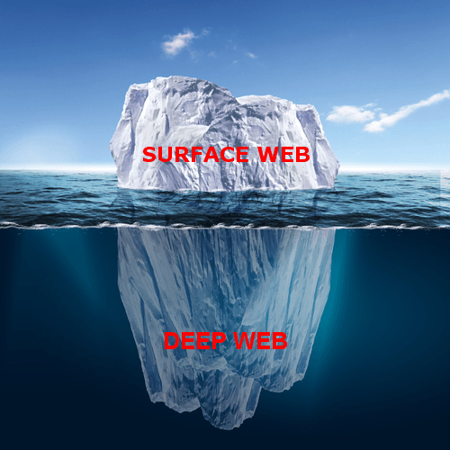 surface-web-deep-web