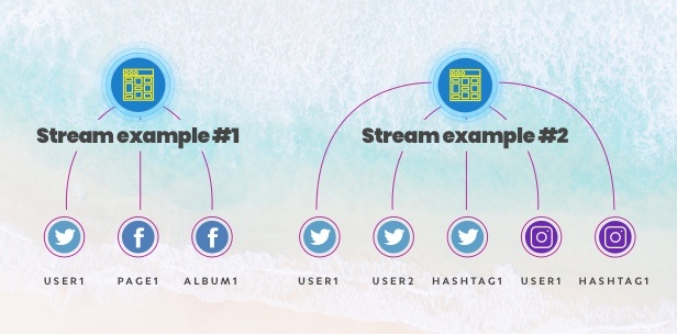 Flow-Flow — WP Social Stream
