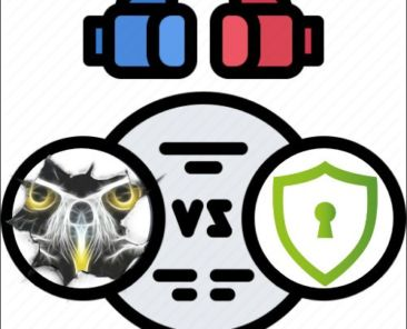 owl WAF vs Shield Security