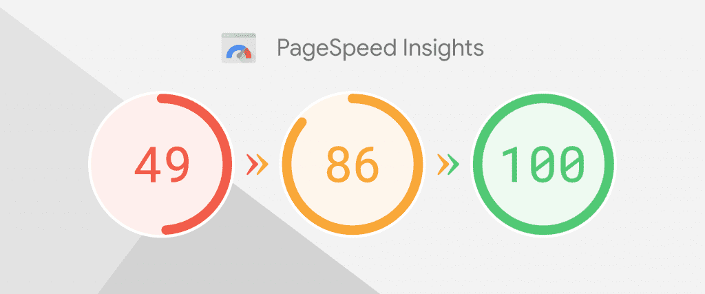 PERFECT PAGESPEED